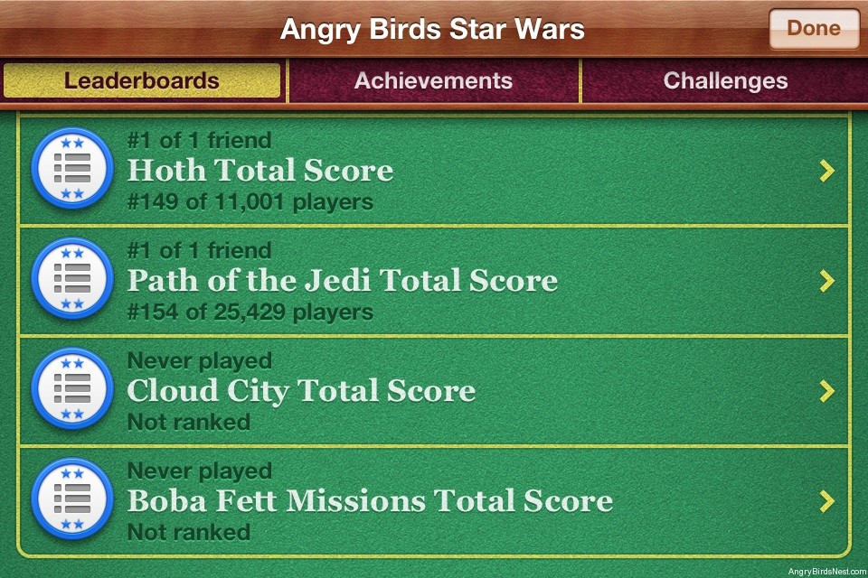 AB Star Wars Cloud City Leaderboard