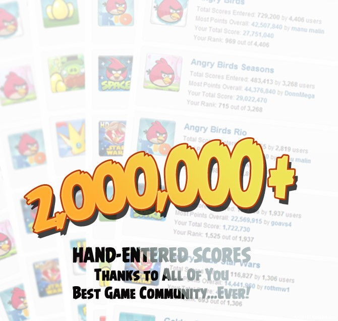 We Have Passed 2 Million Scores on Our Leaderboards