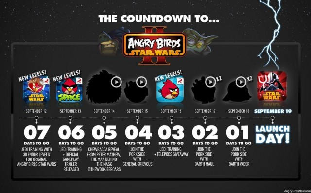 Countdown to Angry Birds Star Wars II Timeline