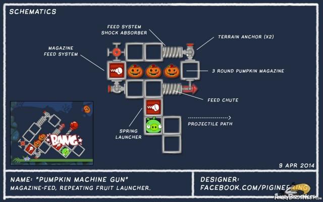 time machine schematic