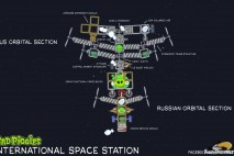 Bad Piggies International Space Station