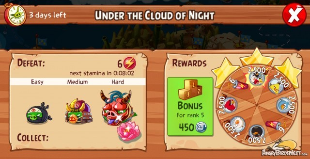 Angry Birds Epic Under the Cloud of Night Event Leaderboard