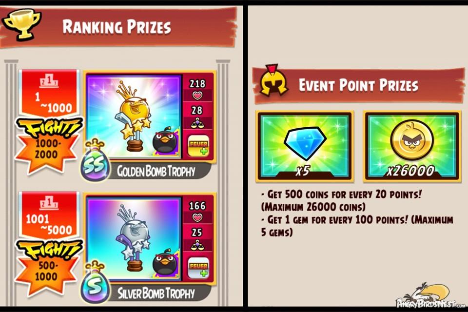 Event Prizes