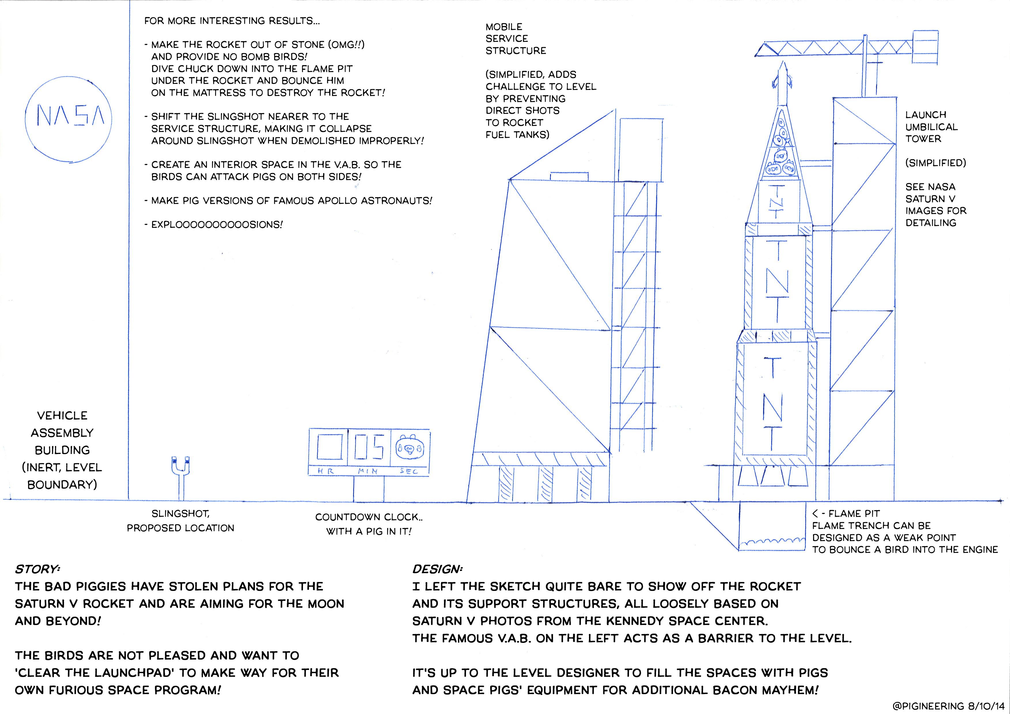 Index Of Wp Content Uploads Album 26855 Saturn V Engine Diagram 4 Nasa Copy