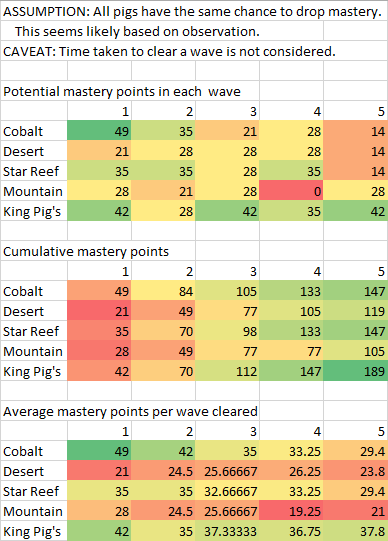 AB Epic castle mastery analysis 2.png