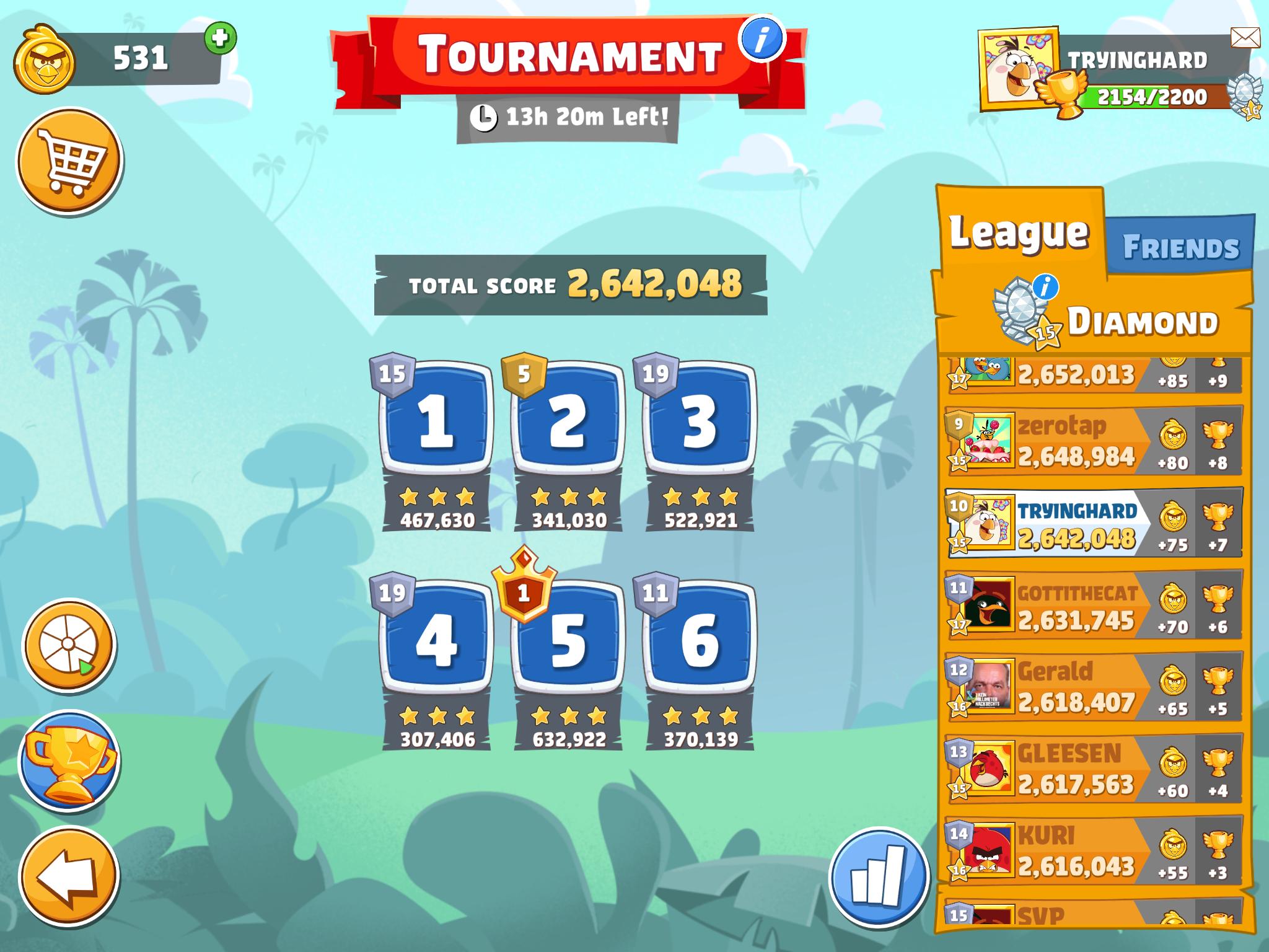 Total scores